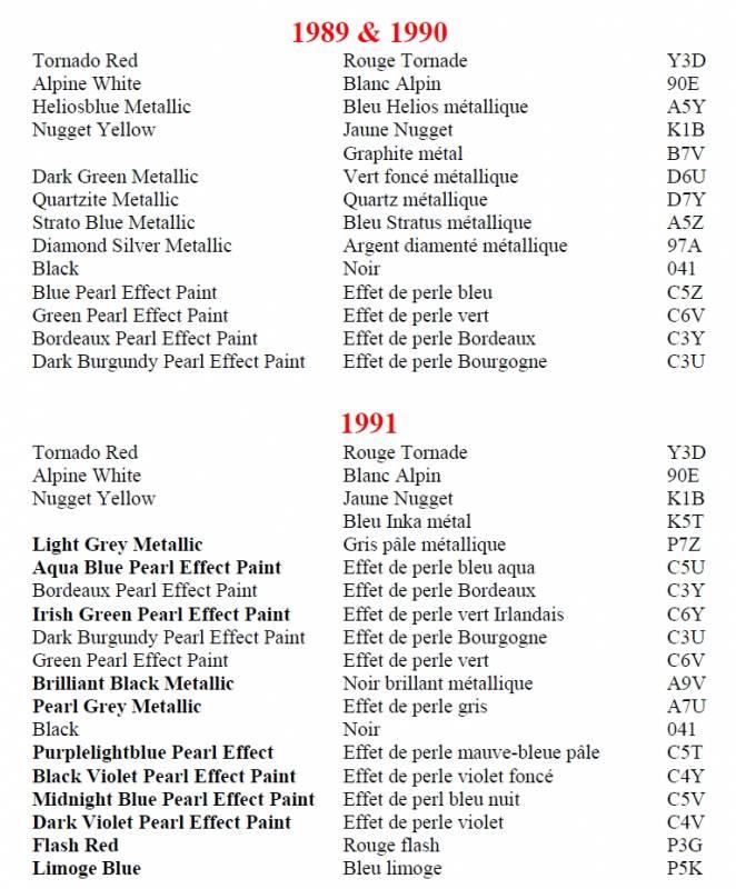 Codecouleur1989-1990-1991.jpg